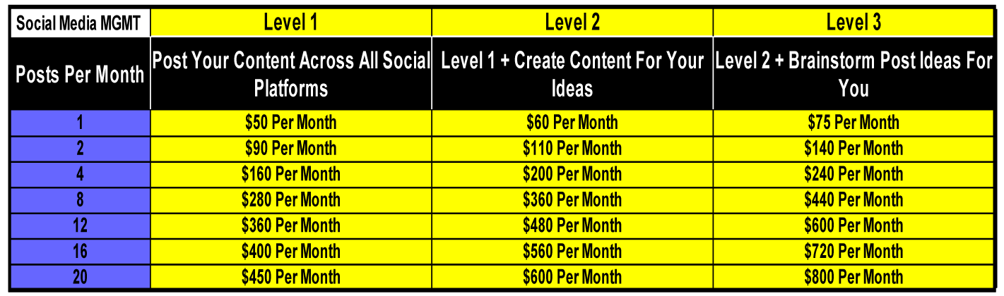Social-Media-Management-Packages-Prices